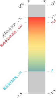 66温度计转曲书.jpg